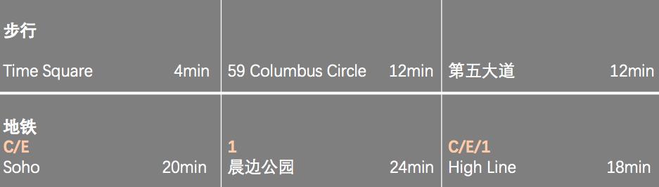 TwoBro房源  $3700+ 曼哈顿1b1b「免费早餐供应 近时代广场」住在宇宙中心 生活便捷满分